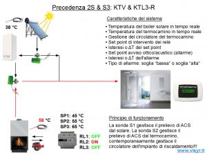 Prec2S+S3